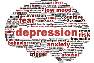 Homeopathic treatment for Depression And Anxiety| iHomeo